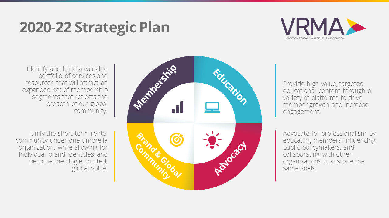 VRMA Strategic Plan 1.PNG